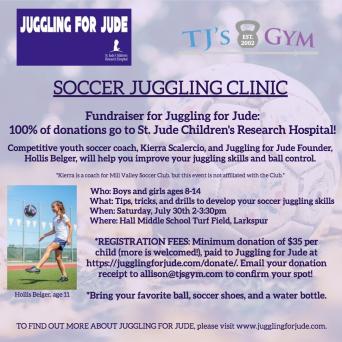 JugglingClinicFINALFINAL